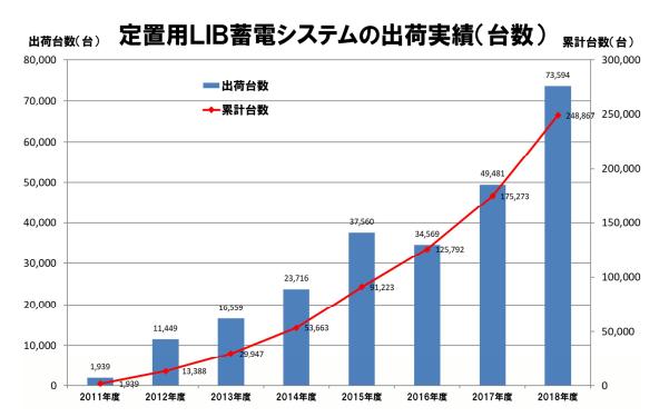 一般社団法人 日本電気工業会
