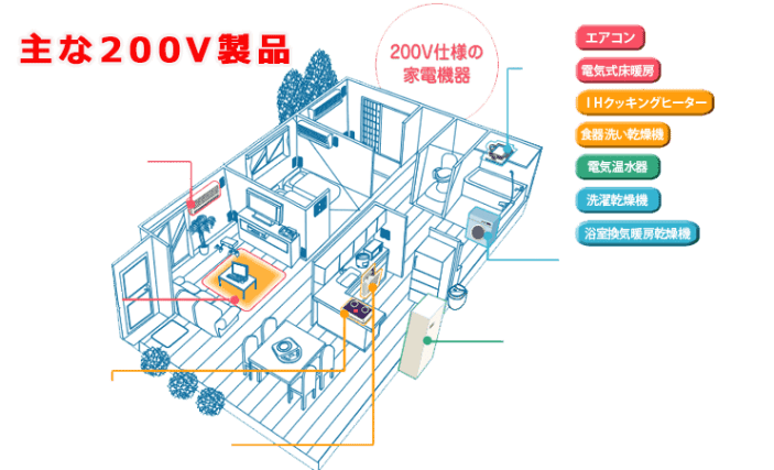 JEMA一般社団法人日本電気工業会